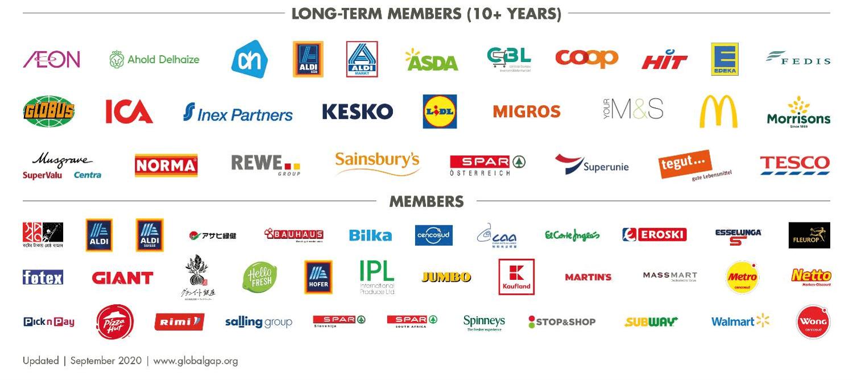 Retail Food Service Members